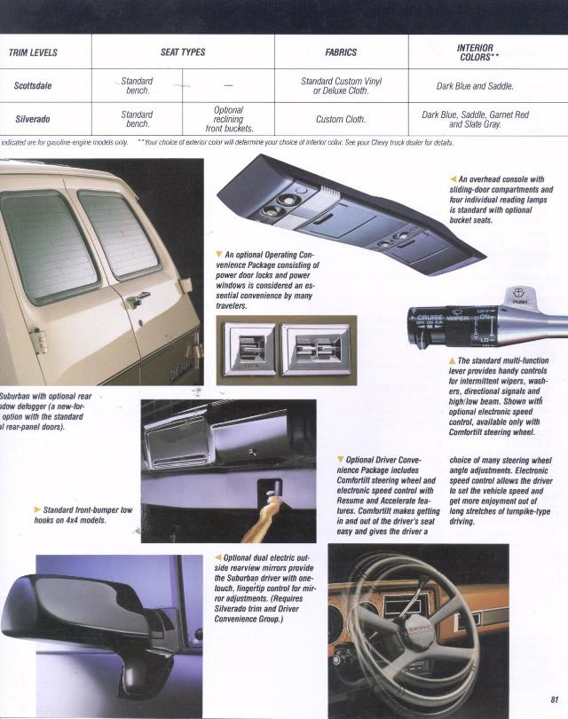 1990 Chevrolet Suburban Photos