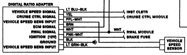 1990_suburban_digital_ratio_adapter_wiring_schematic 1990 chevy suburban speedometer troubleshooting 1990 suburban instrument cluster wiring diagram at crackthecode.co